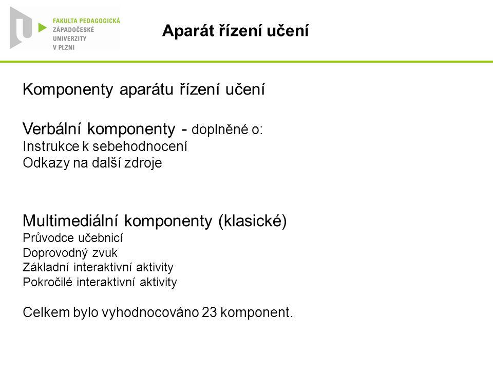 Aparát řízení učení Komponenty aparátu řízení učení Verbální komponenty - doplněné o: Instrukce k sebehodnocení Odkazy na další zdroje Multimediální k