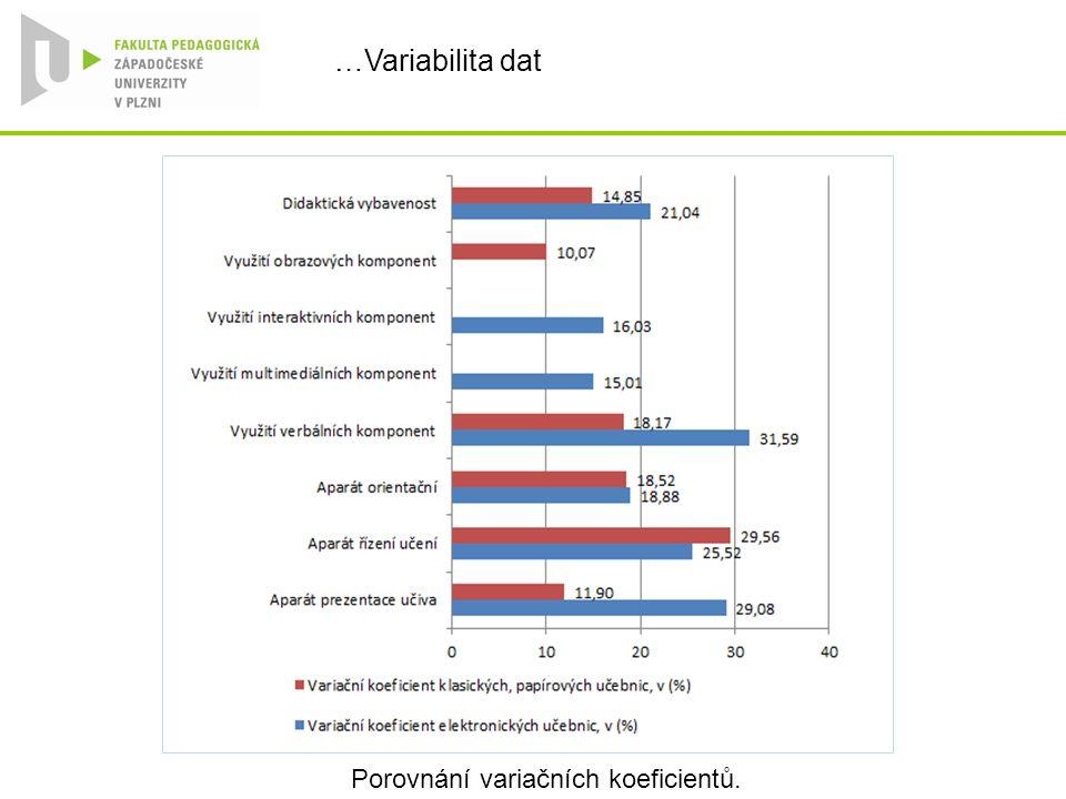 …Variabilita dat Porovnání variačních koeficientů.