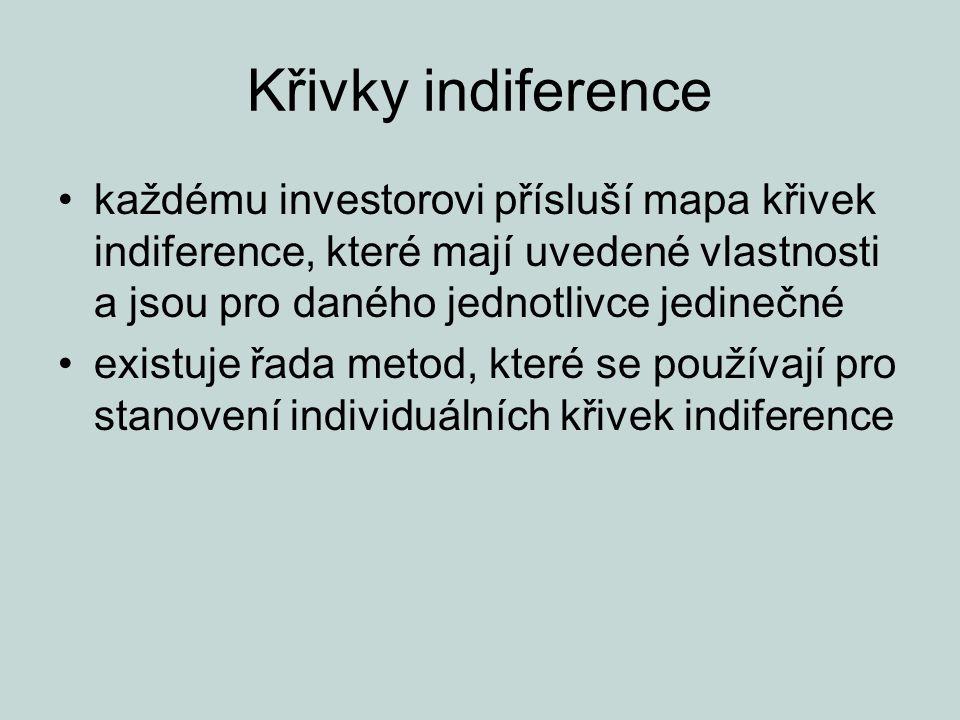 Křivky indiference každému investorovi přísluší mapa křivek indiference, které mají uvedené vlastnosti a jsou pro daného jednotlivce jedinečné existuj