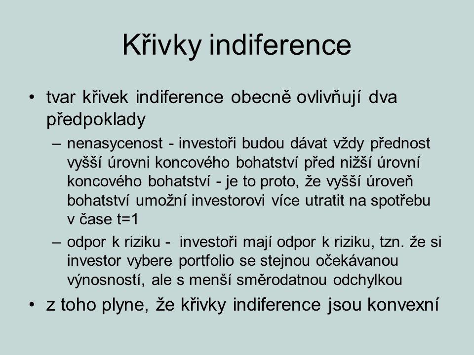Křivky indiference tvar křivek indiference obecně ovlivňují dva předpoklady –nenasycenost - investoři budou dávat vždy přednost vyšší úrovni koncového