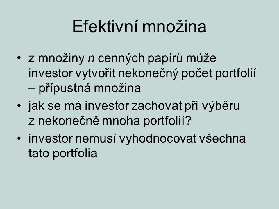 Efektivní množina z množiny n cenných papírů může investor vytvořit nekonečný počet portfolií – přípustná množina jak se má investor zachovat při výbě