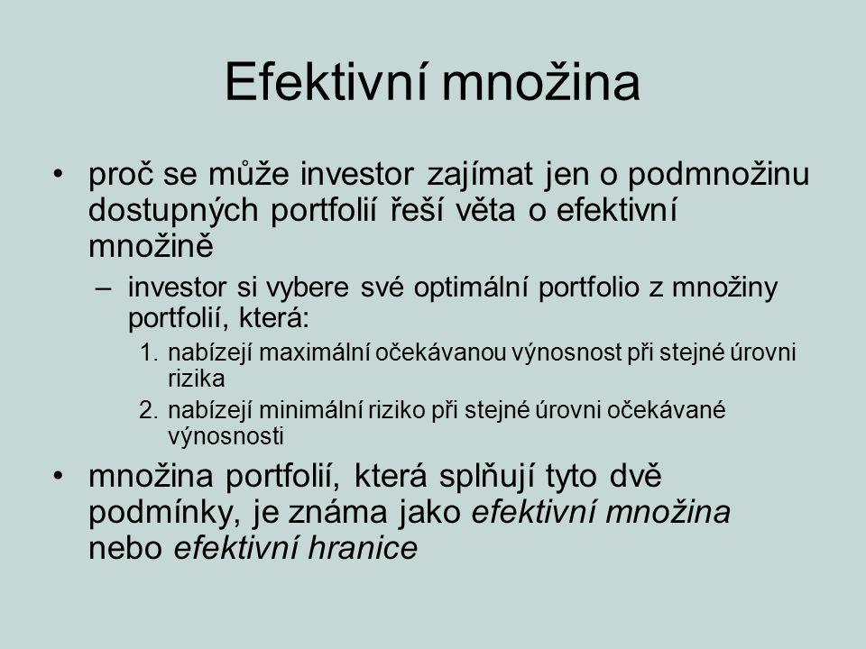 Efektivní množina proč se může investor zajímat jen o podmnožinu dostupných portfolií řeší věta o efektivní množině –investor si vybere své optimální