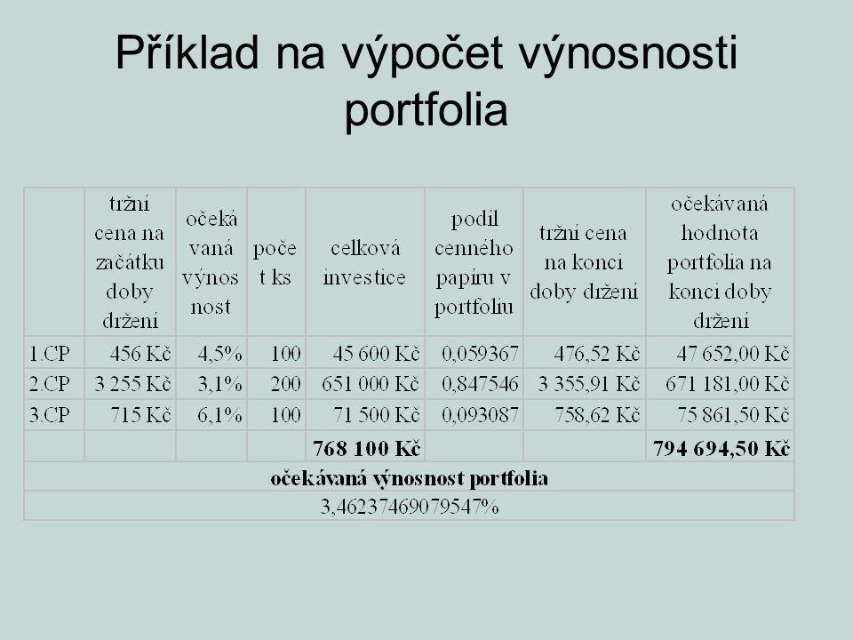Příklad na výpočet výnosnosti portfolia