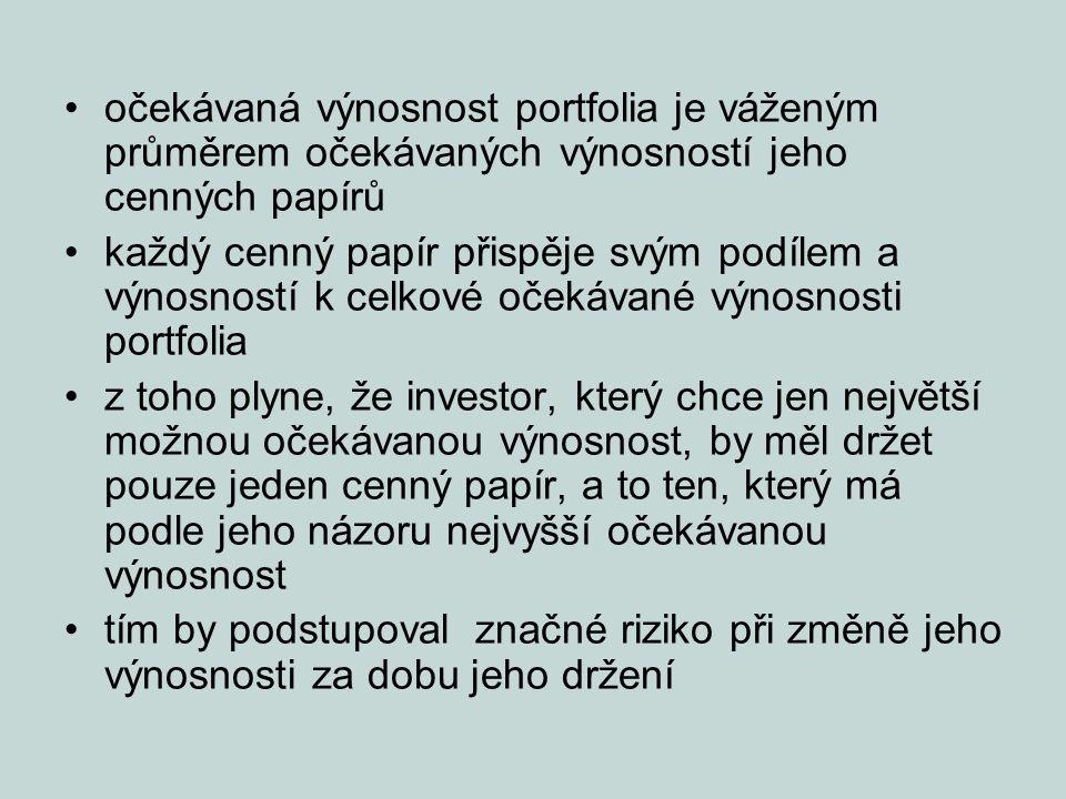 Problém výběru portfolia Markowitzův přístup k investování začíná předpokladem, že investor má v současné době k dispozici určité množství peněz peníze budou investovány na určité časové období, které se označuje jako doba držení portfolia na konci doby držení investor prodá cenné papíry, které zakoupil na začátku tohoto období výnos buď utratí pro svoji potřebu nebo ho reinvestuje do různých cenných papírů (nebo udělá od každého trochu)