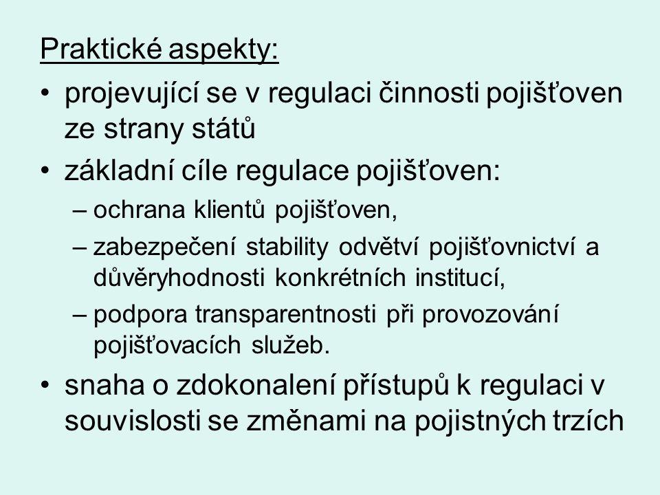 Praktické aspekty: projevující se v regulaci činnosti pojišťoven ze strany států základní cíle regulace pojišťoven: –ochrana klientů pojišťoven, –zabe