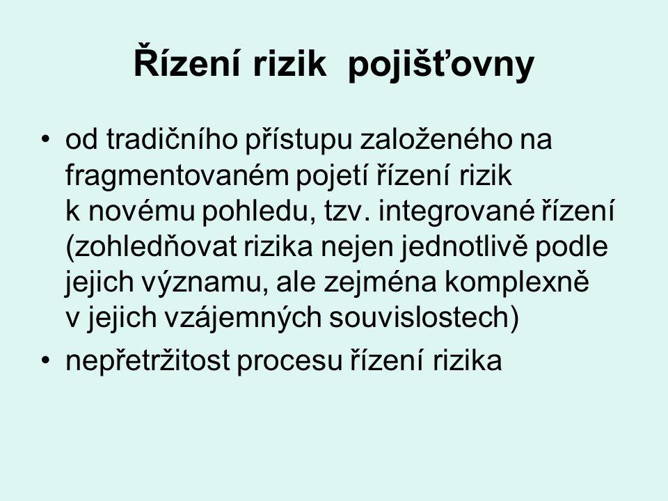 Řízení rizik pojišťovny od tradičního přístupu založeného na fragmentovaném pojetí řízení rizik k novému pohledu, tzv. integrované řízení (zohledňovat