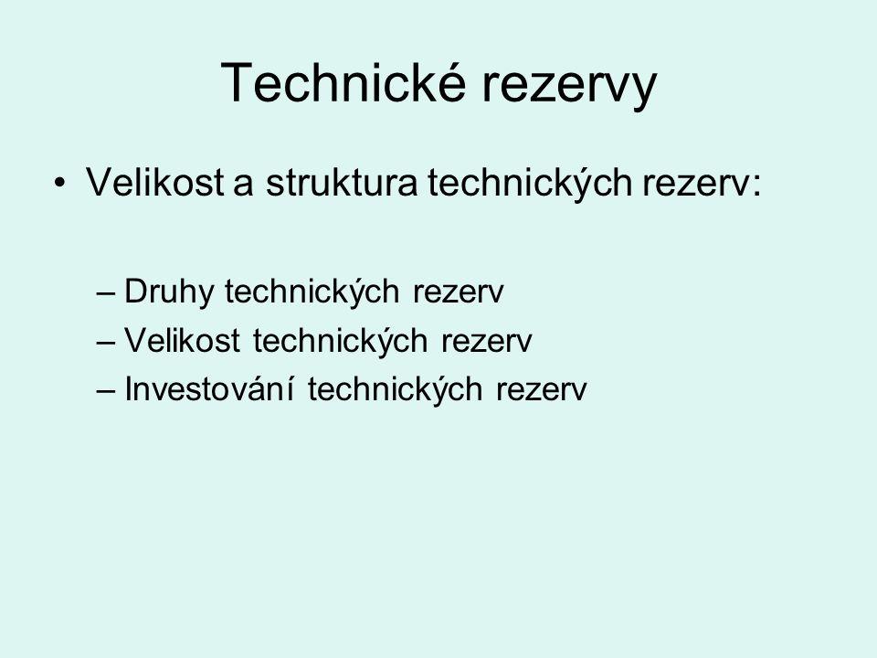 Technické rezervy Velikost a struktura technických rezerv: –Druhy technických rezerv –Velikost technických rezerv –Investování technických rezerv