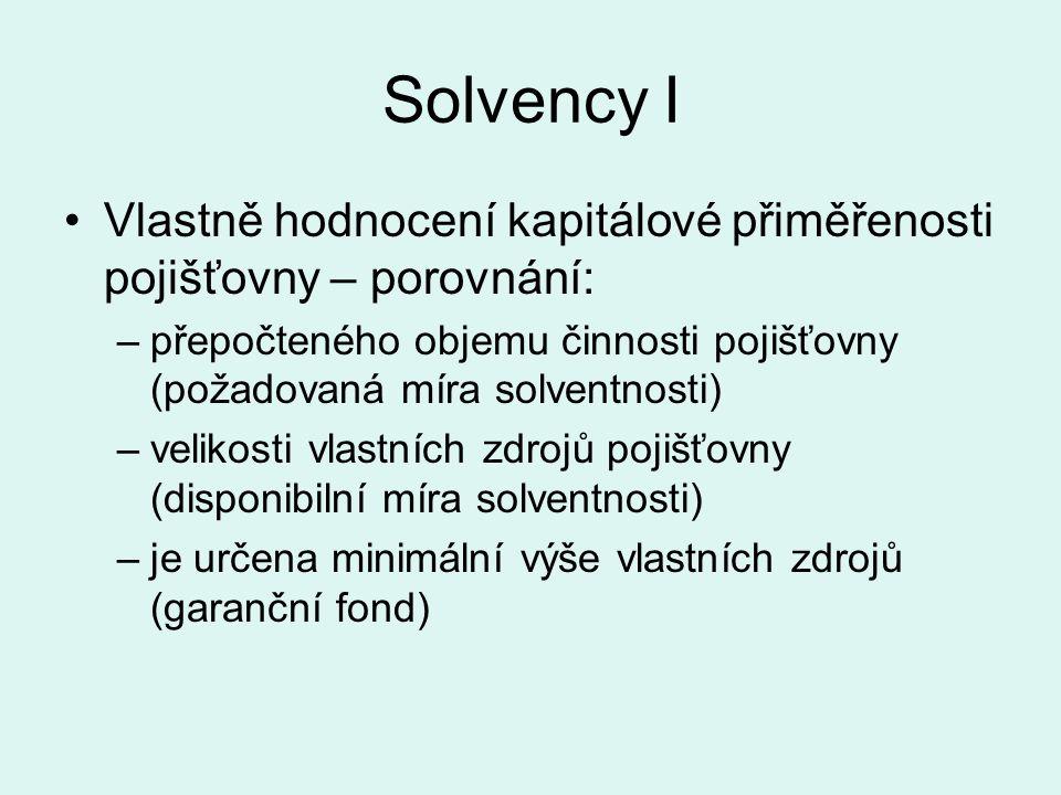 Solvency I Vlastně hodnocení kapitálové přiměřenosti pojišťovny – porovnání: –přepočteného objemu činnosti pojišťovny (požadovaná míra solventnosti) –