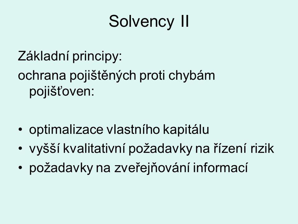Solvency II Základní principy: ochrana pojištěných proti chybám pojišťoven: optimalizace vlastního kapitálu vyšší kvalitativní požadavky na řízení rizik požadavky na zveřejňování informací