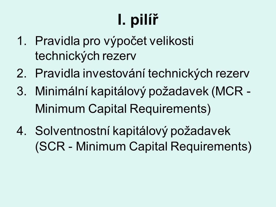 I. pilíř 1.Pravidla pro výpočet velikosti technických rezerv 2.Pravidla investování technických rezerv 3.Minimální kapitálový požadavek (MCR - Minimum