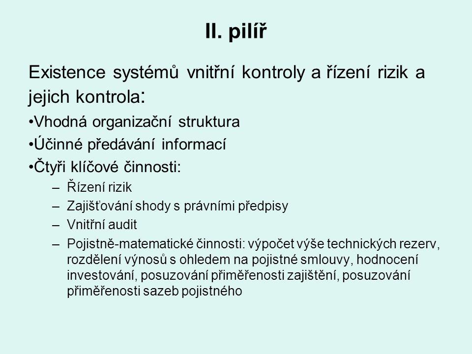 II. pilíř Existence systémů vnitřní kontroly a řízení rizik a jejich kontrola : Vhodná organizační struktura Účinné předávání informací Čtyři klíčové