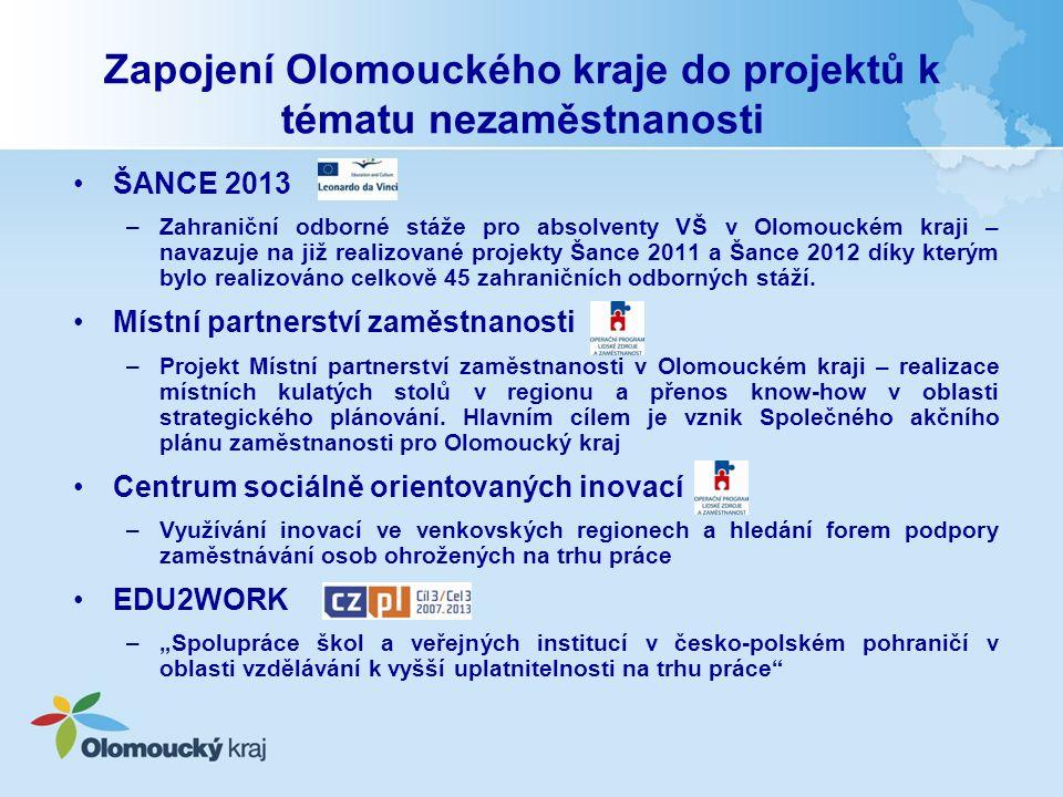 Zapojení Olomouckého kraje do projektů k tématu nezaměstnanosti ŠANCE 2013 –Zahraniční odborné stáže pro absolventy VŠ v Olomouckém kraji – navazuje na již realizované projekty Šance 2011 a Šance 2012 díky kterým bylo realizováno celkově 45 zahraničních odborných stáží.