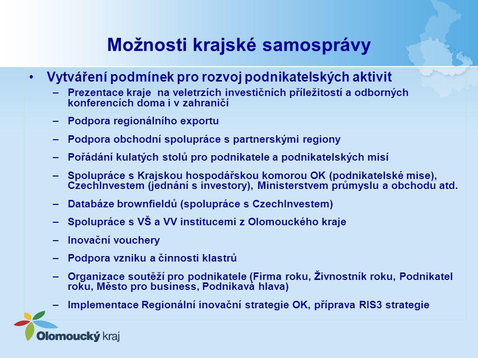 Možnosti krajské samosprávy Příspěvky z rozpočtu Olomouckého kraje –Významné projekty –Příspěvky do 25 tis.