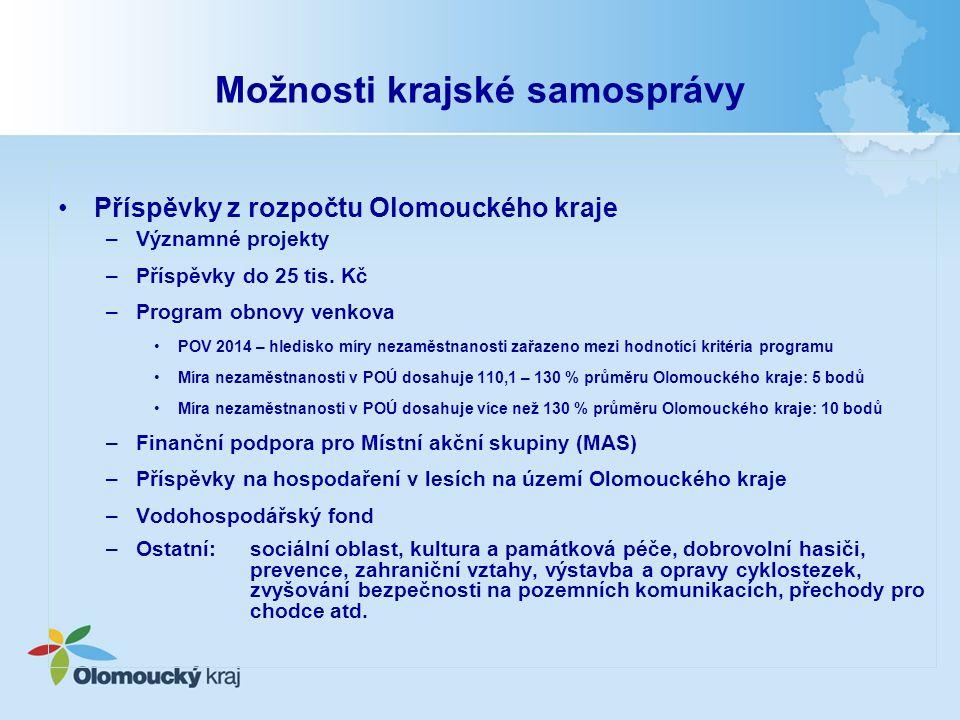 Možnosti krajské samosprávy Příspěvky z rozpočtu Olomouckého kraje –Významné projekty –Příspěvky do 25 tis. Kč –Program obnovy venkova POV 2014 – hled