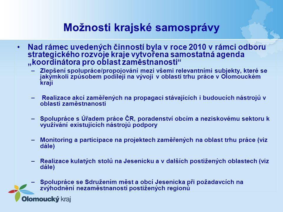 """Možnosti krajské samosprávy Nad rámec uvedených činností byla v roce 2010 v rámci odboru strategického rozvoje kraje vytvořena samostatná agenda """"koordinátora pro oblast zaměstnanosti –Zlepšení spolupráce/propojování mezi všemi relevantními subjekty, které se jakýmkoli způsobem podílejí na vývoji v oblasti trhu práce v Olomouckém kraji – Realizace akcí zaměřených na propagaci stávajících i budoucích nástrojů v oblasti zaměstnanosti –Spolupráce s Úřadem práce ČR, poradenství obcím a neziskovému sektoru k využívání existujících nástrojů podpory –Monitoring a participace na projektech zaměřených na oblast trhu práce (viz dále) –Realizace kulatých stolů na Jesenicku a v dalších postižených oblastech (viz dále) –Spolupráce se Sdružením měst a obcí Jesenicka při požadavcích na zvýhodnění nezaměstnaností postižených regionů"""
