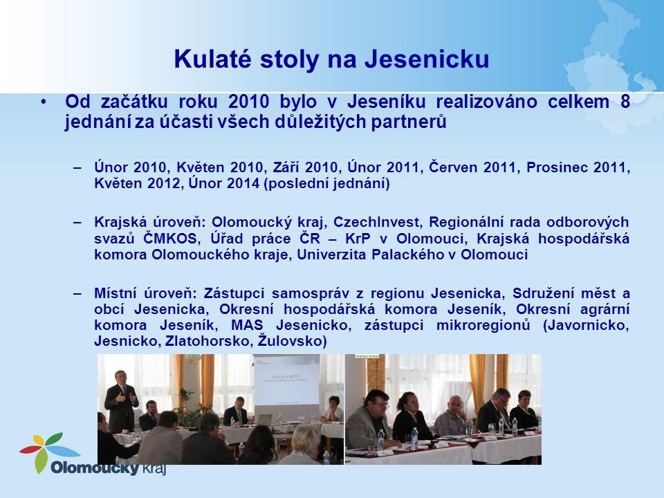 Kulaté stoly na Jesenicku Od začátku roku 2010 bylo v Jeseníku realizováno celkem 8 jednání za účasti všech důležitých partnerů –Únor 2010, Květen 201