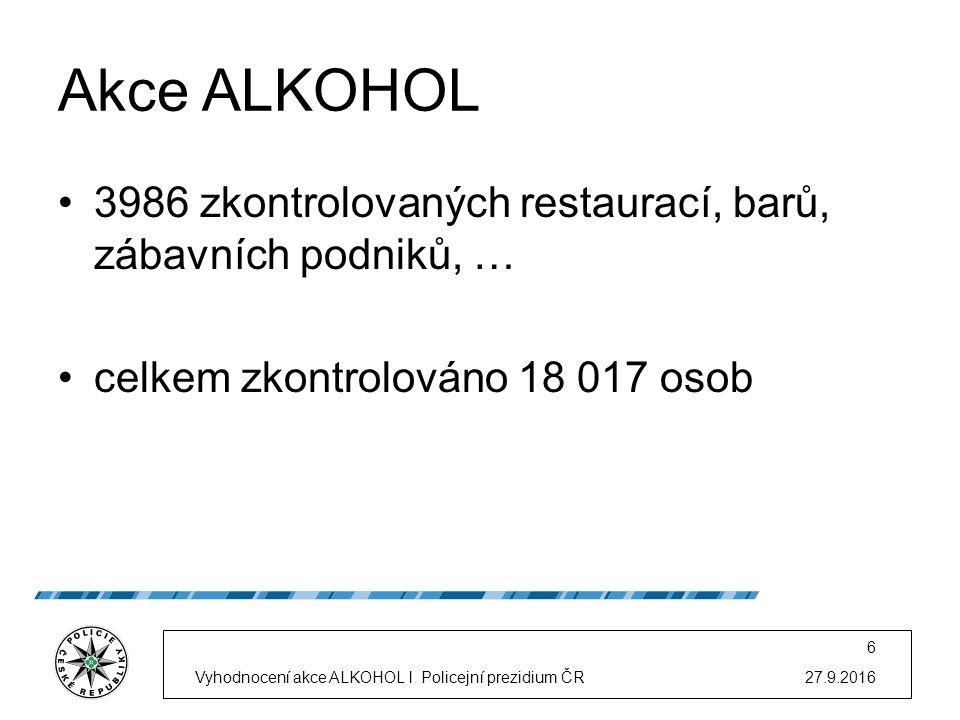 Akce ALKOHOL 3986 zkontrolovaných restaurací, barů, zábavních podniků, … celkem zkontrolováno 18 017 osob 27.9.2016Vyhodnocení akce ALKOHOL l Policejní prezidium ČR 6