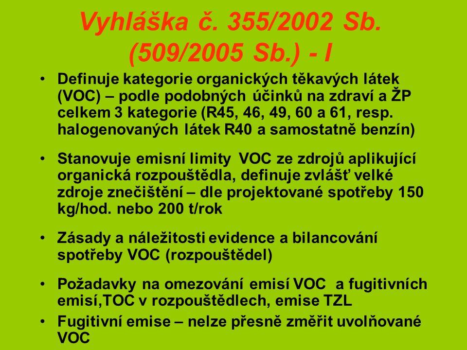 Vyhláška č. 355/2002 Sb. (509/2005 Sb.) - I Definuje kategorie organických těkavých látek (VOC) – podle podobných účinků na zdraví a ŽP celkem 3 kateg