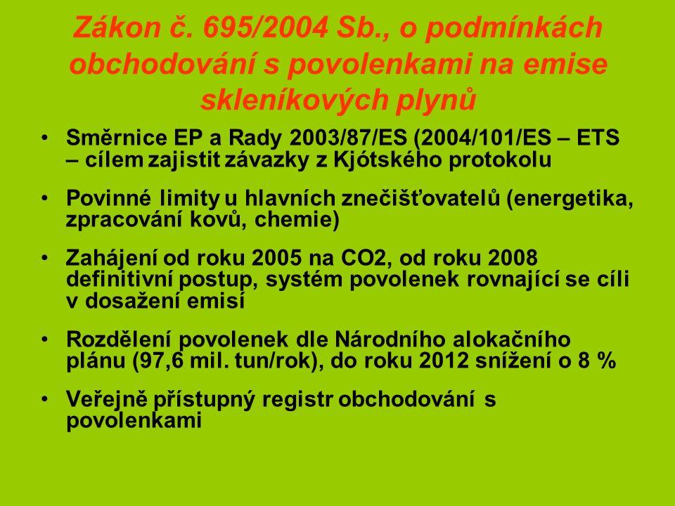 Zákon č. 695/2004 Sb., o podmínkách obchodování s povolenkami na emise skleníkových plynů Směrnice EP a Rady 2003/87/ES (2004/101/ES – ETS – cílem zaj