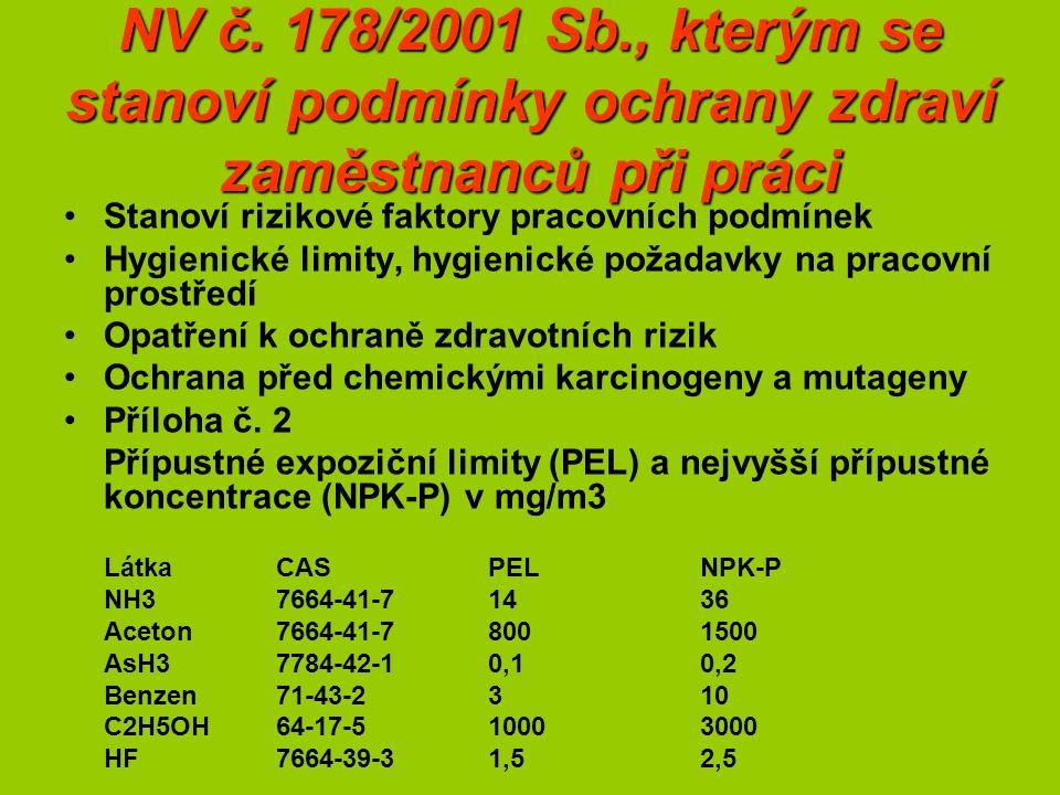 NV č. 178/2001 Sb., kterým se stanoví podmínky ochrany zdraví zaměstnanců při práci Stanoví rizikové faktory pracovních podmínek Hygienické limity, hy