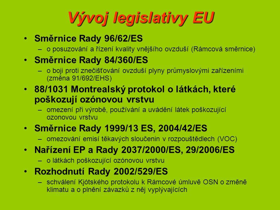 Vývoj legislativy EU Směrnice Rady 96/62/ES –o posuzování a řízení kvality vnějšího ovzduší (Rámcová směrnice) Směrnice Rady 84/360/ES –o boji proti z