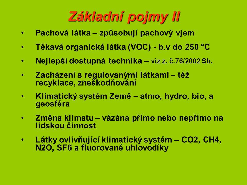 Základní pojmy II Pachová látka – způsobují pachový vjem Těkavá organická látka (VOC) - b.v do 250 °C Nejlepší dostupná technika – viz z. č.76/2002 Sb