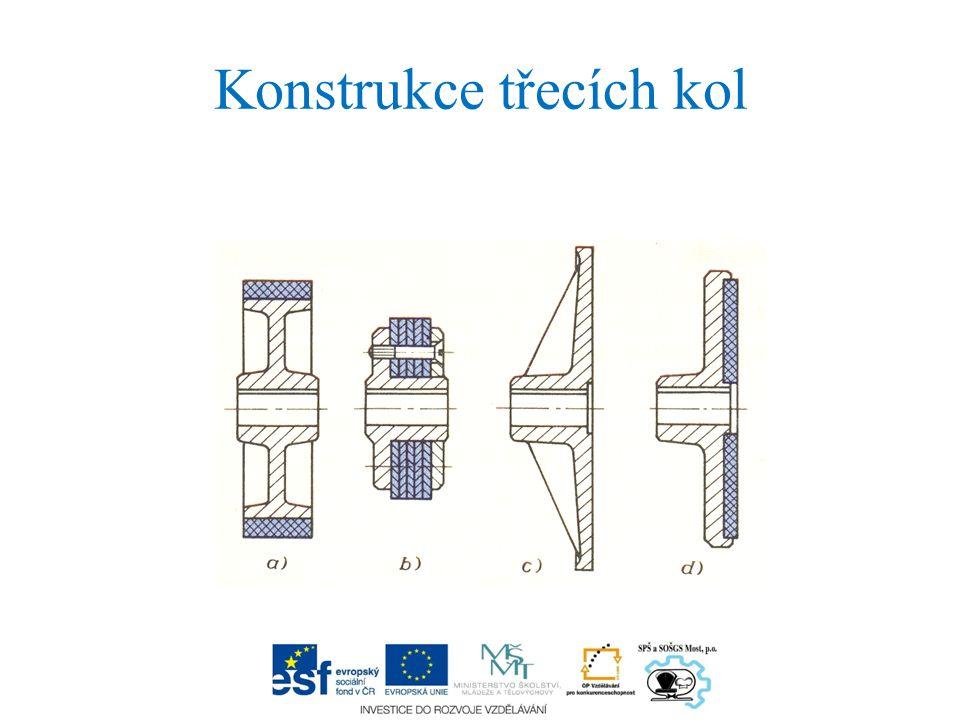 Konstrukce třecích kol