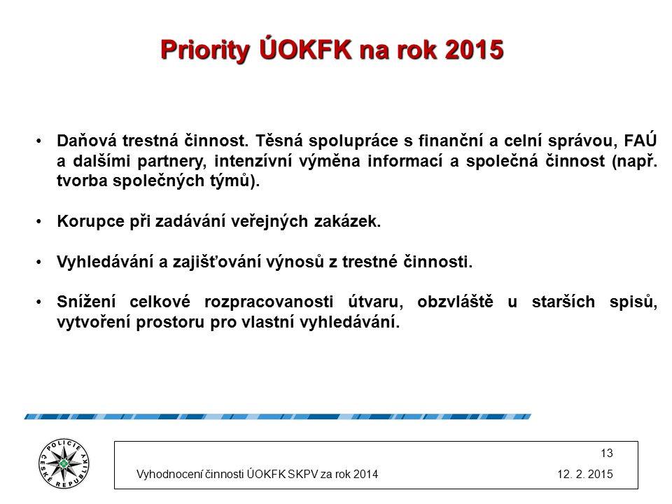 Priority ÚOKFK na rok 2015 Daňová trestná činnost.