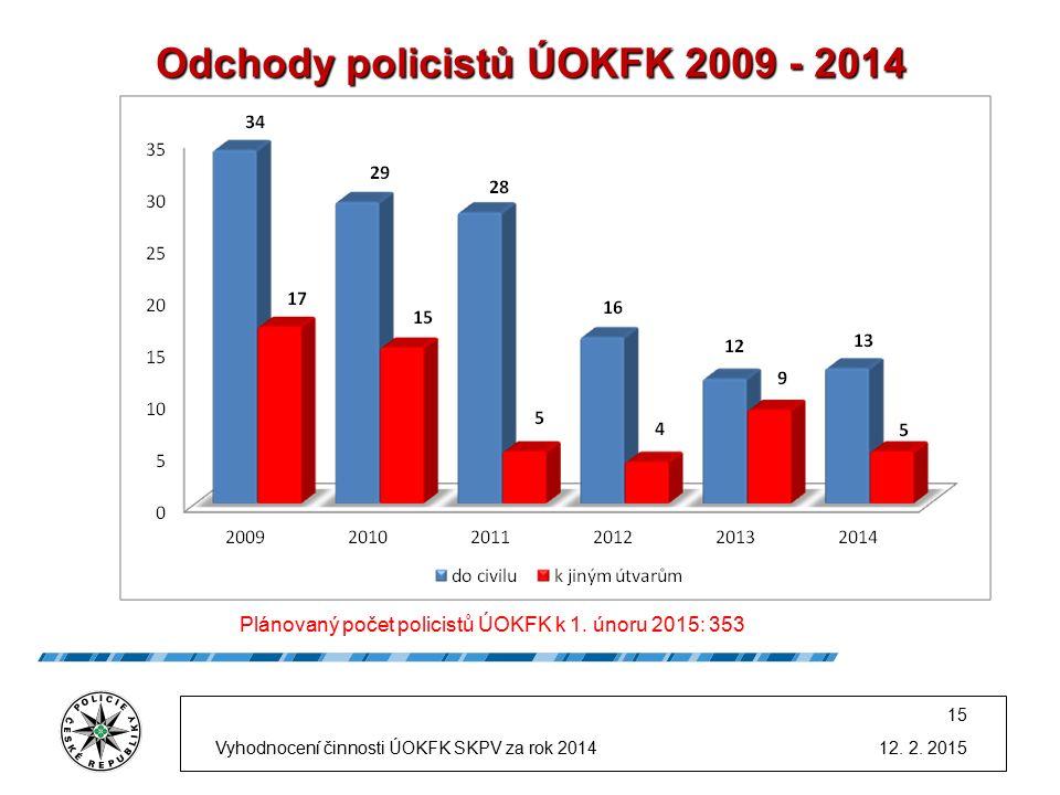 Odchody policistů ÚOKFK 2009 - 2014 Plánovaný počet policistů ÚOKFK k 1.