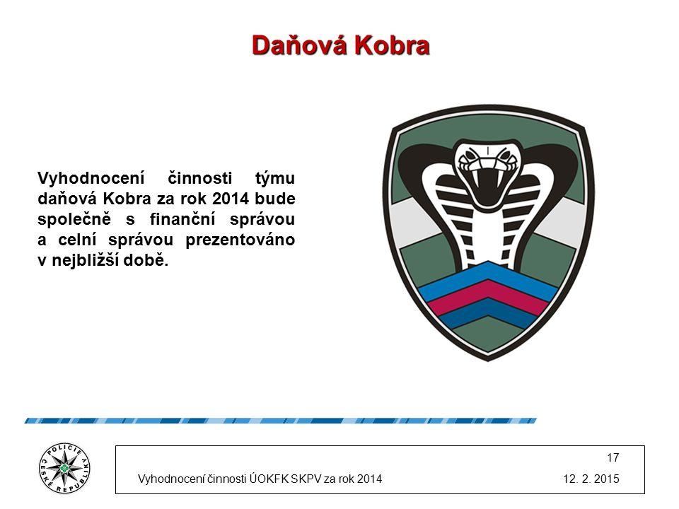 Daňová Kobra Vyhodnocení činnosti týmu daňová Kobra za rok 2014 bude společně s finanční správou a celní správou prezentováno v nejbližší době.