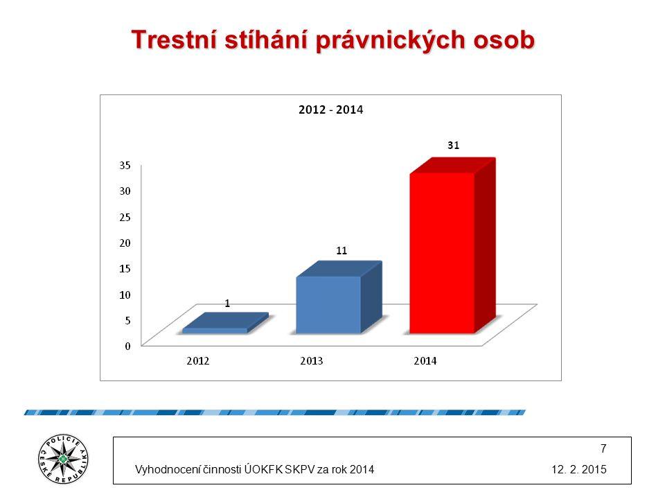 Trestní stíhání právnických osob Vyhodnocení činnosti ÚOKFK SKPV za rok 2014 7 12. 2. 2015