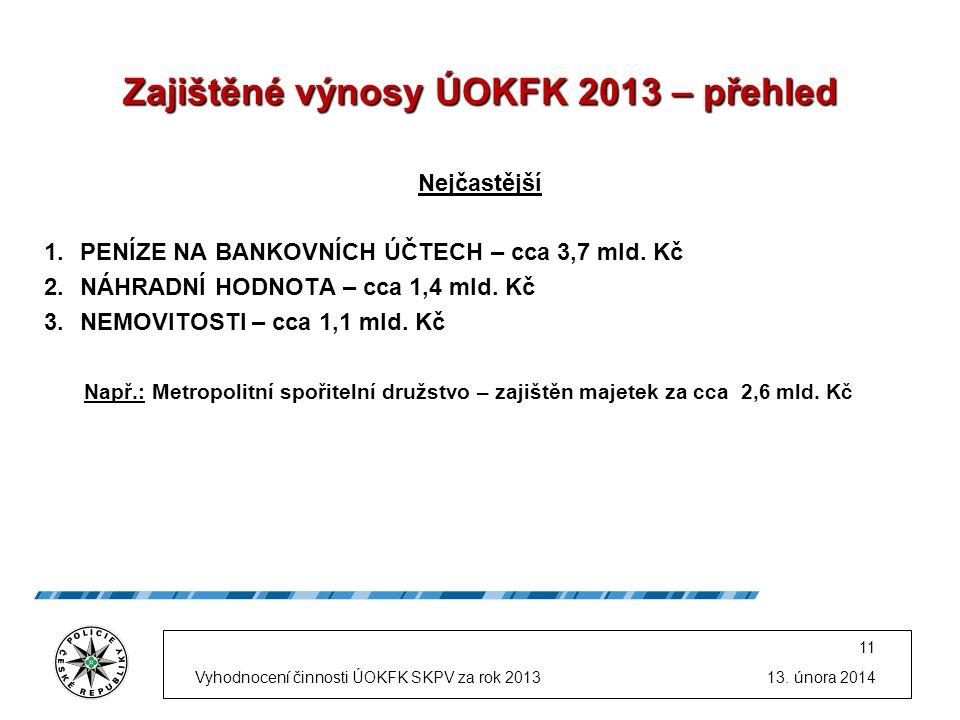 Zajištěné výnosy ÚOKFK 2013 – přehled Nejčastější 1.PENÍZE NA BANKOVNÍCH ÚČTECH – cca 3,7 mld.