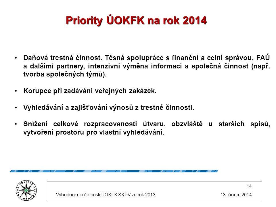 Priority ÚOKFK na rok 2014 Daňová trestná činnost.