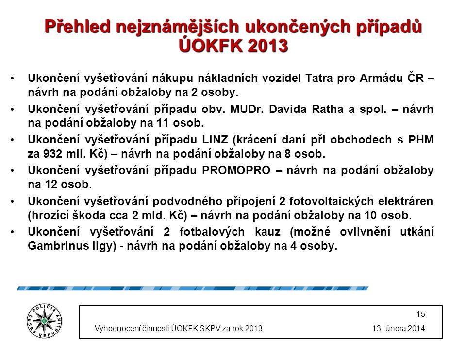 Přehled nejznámějších ukončených případů ÚOKFK 2013 Ukončení vyšetřování nákupu nákladních vozidel Tatra pro Armádu ČR – návrh na podání obžaloby na 2 osoby.
