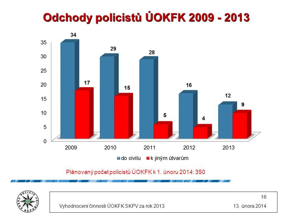 Odchody policistů ÚOKFK 2009 - 2013 Plánovaný počet policistů ÚOKFK k 1.