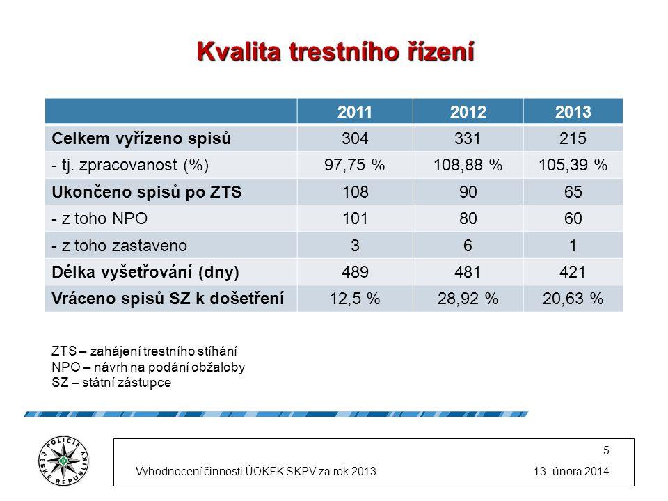 Kvalita trestního řízení 201120122013 Celkem vyřízeno spisů304331215 - tj.