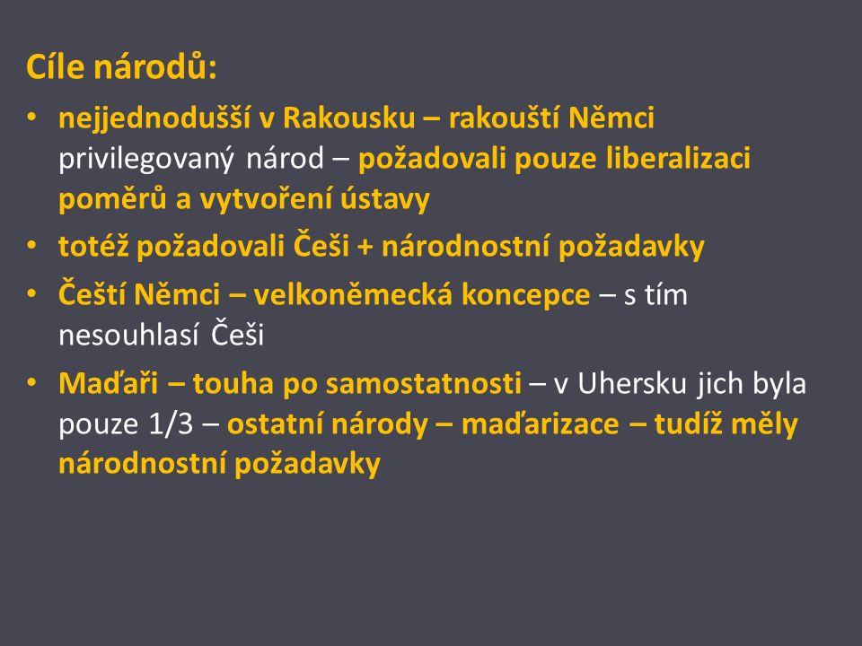 Cíle národů: nejjednodušší v Rakousku – rakouští Němci privilegovaný národ – požadovali pouze liberalizaci poměrů a vytvoření ústavy totéž požadovali Češi + národnostní požadavky Čeští Němci – velkoněmecká koncepce – s tím nesouhlasí Češi Maďaři – touha po samostatnosti – v Uhersku jich byla pouze 1/3 – ostatní národy – maďarizace – tudíž měly národnostní požadavky