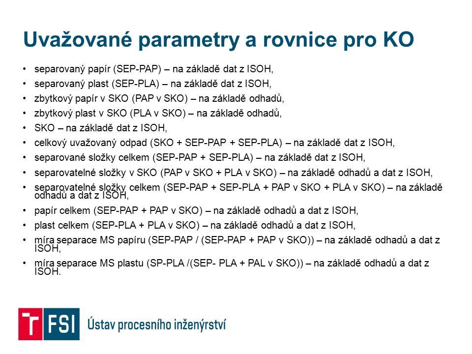 Uvažované parametry a rovnice pro KO separovaný papír (SEP-PAP) – na základě dat z ISOH, separovaný plast (SEP-PLA) – na základě dat z ISOH, zbytkový papír v SKO (PAP v SKO) – na základě odhadů, zbytkový plast v SKO (PLA v SKO) – na základě odhadů, SKO – na základě dat z ISOH, celkový uvažovaný odpad (SKO + SEP-PAP + SEP-PLA) – na základě dat z ISOH, separované složky celkem (SEP-PAP + SEP-PLA) – na základě dat z ISOH, separovatelné složky v SKO (PAP v SKO + PLA v SKO) – na základě odhadů a dat z ISOH, separovatelné složky celkem (SEP-PAP + SEP-PLA + PAP v SKO + PLA v SKO) – na základě odhadů a dat z ISOH, papír celkem (SEP-PAP + PAP v SKO) – na základě odhadů a dat z ISOH, plast celkem (SEP-PLA + PLA v SKO) – na základě odhadů a dat z ISOH, míra separace MS papíru (SEP-PAP / (SEP-PAP + PAP v SKO)) – na základě odhadů a dat z ISOH, míra separace MS plastu (SP-PLA /(SEP- PLA + PAL v SKO)) – na základě odhadů a dat z ISOH.