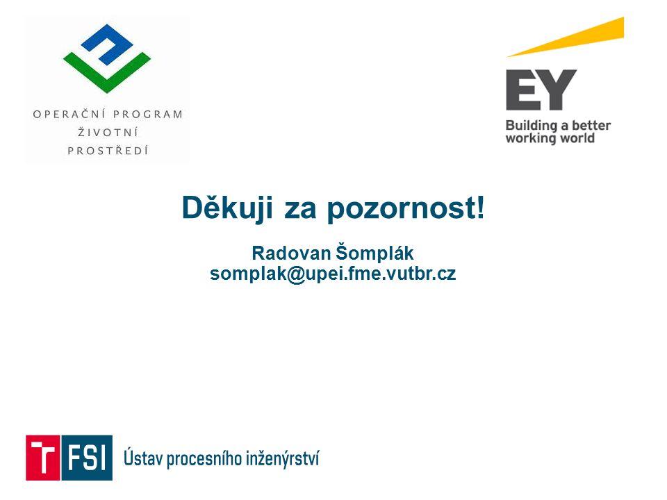 Děkuji za pozornost! Radovan Šomplák somplak@upei.fme.vutbr.cz