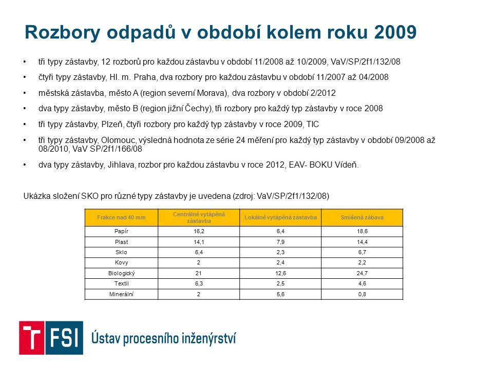 Rozbory odpadů v období kolem roku 2009 tři typy zástavby, 12 rozborů pro každou zástavbu v období 11/2008 až 10/2009, VaV/SP/2f1/132/08 čtyři typy zá