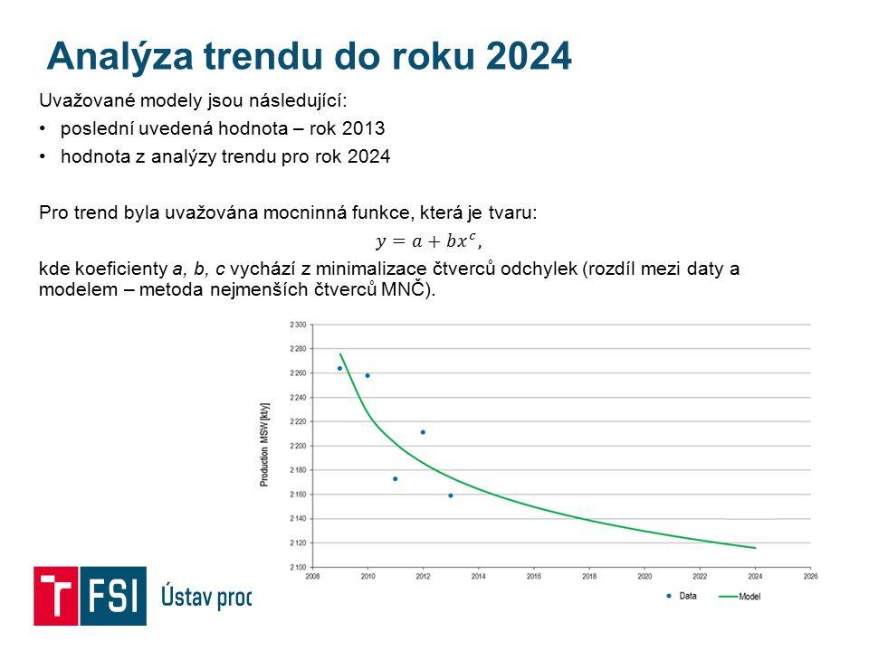 Možné přístupy k prognóze produkce odpadů Model 2 (označeno PredofSum) – nejdříve je provedena územní agregace produkce celého kraje resp.