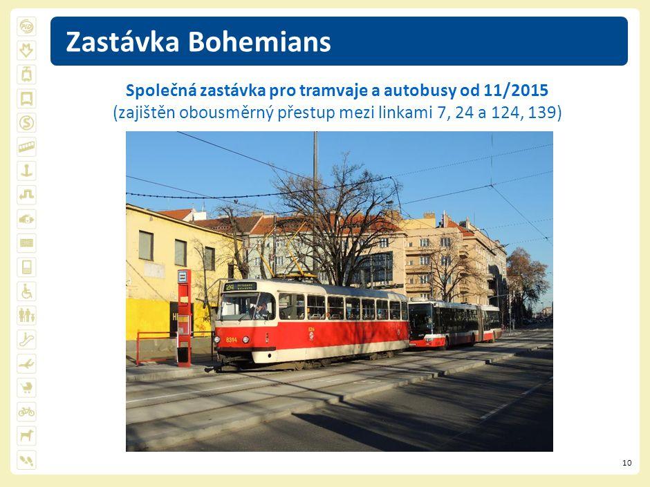 10 Zastávka Bohemians Společná zastávka pro tramvaje a autobusy od 11/2015 (zajištěn obousměrný přestup mezi linkami 7, 24 a 124, 139)