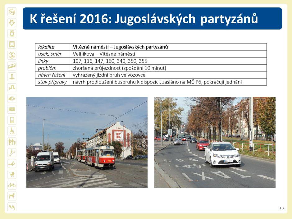 13 K řešení 2016: Jugoslávských partyzánů