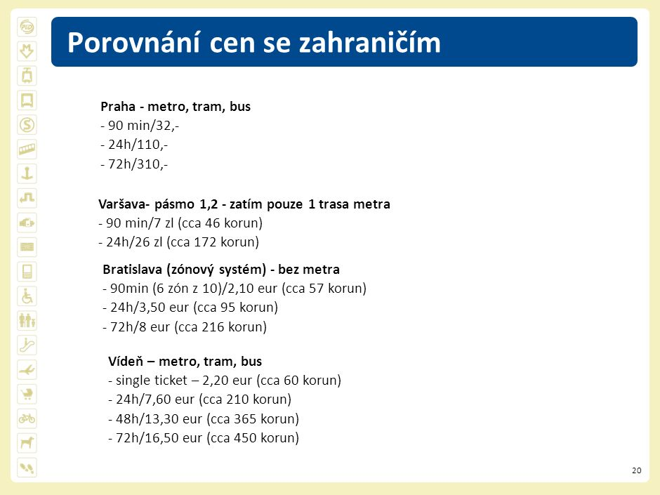 20 Porovnání cen se zahraničím Varšava- pásmo 1,2 - zatím pouze 1 trasa metra - 90 min/7 zl (cca 46 korun) - 24h/26 zl (cca 172 korun) Bratislava (zónový systém) - bez metra - 90min (6 zón z 10)/2,10 eur (cca 57 korun) - 24h/3,50 eur (cca 95 korun) - 72h/8 eur (cca 216 korun) Vídeň – metro, tram, bus - single ticket – 2,20 eur (cca 60 korun) - 24h/7,60 eur (cca 210 korun) - 48h/13,30 eur (cca 365 korun) - 72h/16,50 eur (cca 450 korun) Praha - metro, tram, bus - 90 min/32,- - 24h/110,- - 72h/310,-