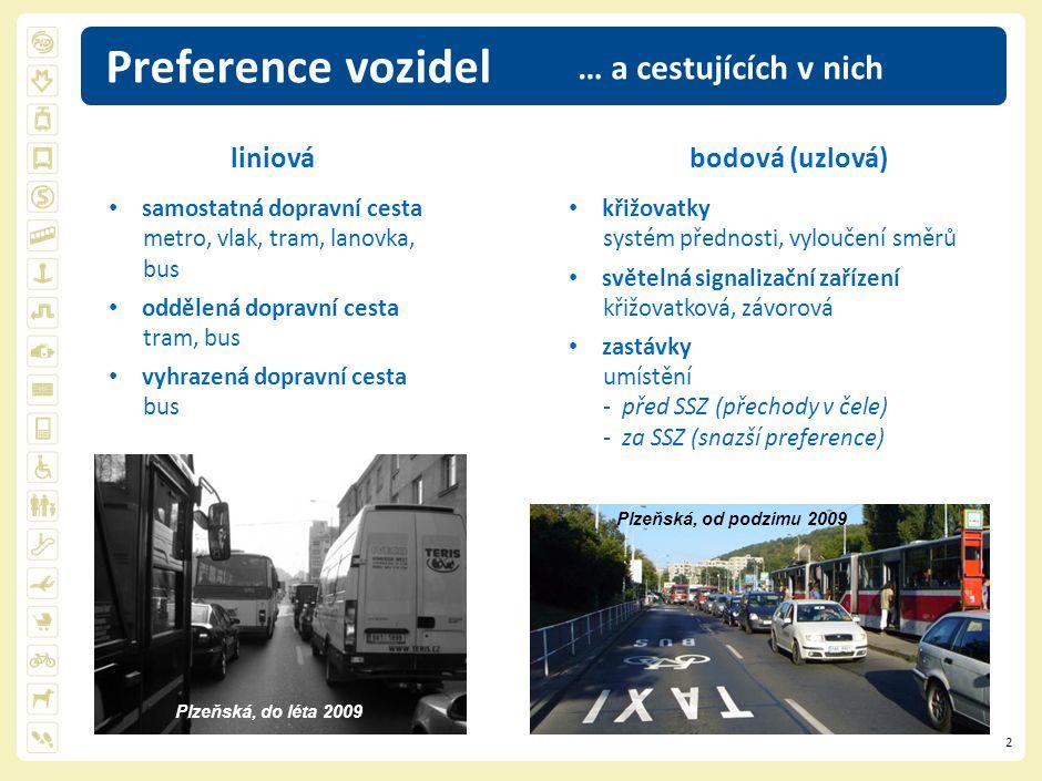 2 Preference vozidel liniová samostatná dopravní cesta metro, vlak, tram, lanovka, bus oddělená dopravní cesta tram, bus vyhrazená dopravní cesta bus