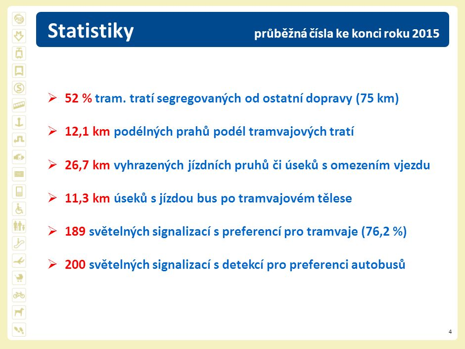 4 Statistiky průběžná čísla ke konci roku 2015  52 % tram.