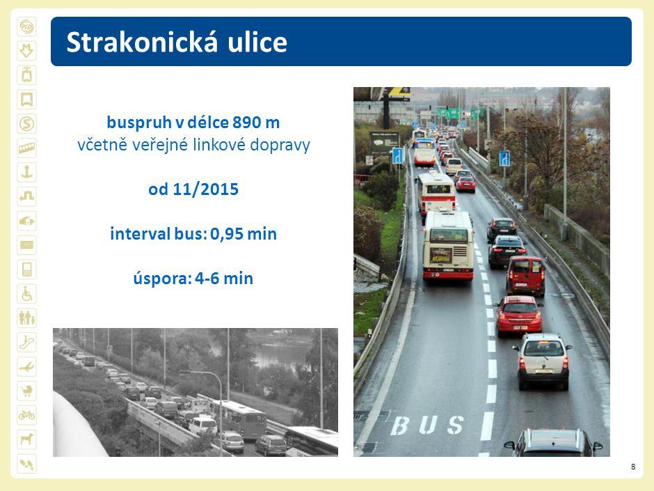 8 buspruh v délce 890 m včetně veřejné linkové dopravy od 11/2015 interval bus: 0,95 min úspora: 4-6 min Strakonická ulice