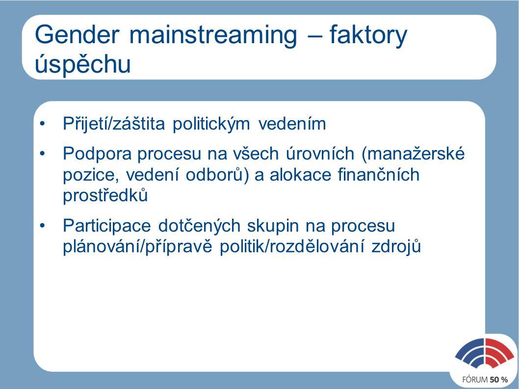 Gender mainstreaming – faktory úspěchu Přijetí/záštita politickým vedením Podpora procesu na všech úrovních (manažerské pozice, vedení odborů) a alokace finančních prostředků Participace dotčených skupin na procesu plánování/přípravě politik/rozdělování zdrojů