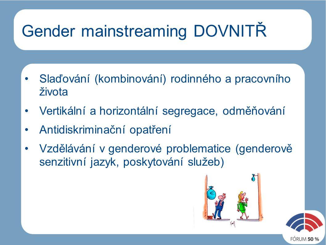 Gender mainstreaming DOVNITŘ Slaďování (kombinování) rodinného a pracovního života Vertikální a horizontální segregace, odměňování Antidiskriminační opatření Vzdělávání v genderové problematice (genderově senzitivní jazyk, poskytování služeb)