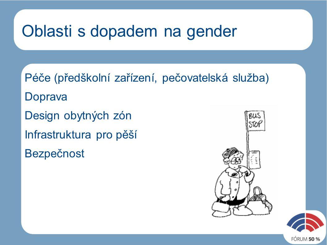 Oblasti s dopadem na gender Péče (předškolní zařízení, pečovatelská služba) Doprava Design obytných zón Infrastruktura pro pěší Bezpečnost
